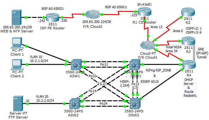 Packet Tracer Network Simulator Pdf