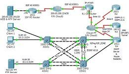 CCNP TSHOOT topology lab for Cisco Packet Tracer 6.1