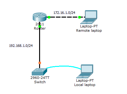 Packet Tracer - Lab 1 : Basic switch setup - Packet Tracer Network
