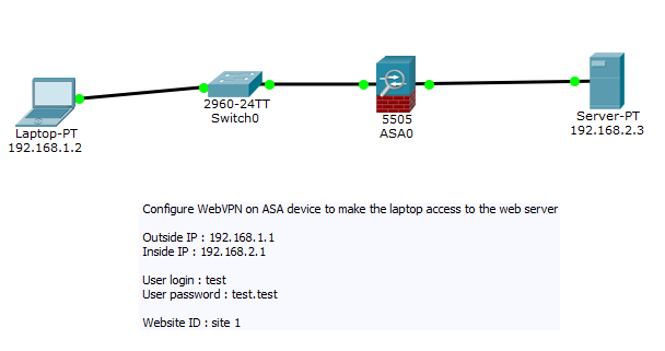 Packet Tracer 6.1 - ASA 5505 clientless SSL VPN network diagram