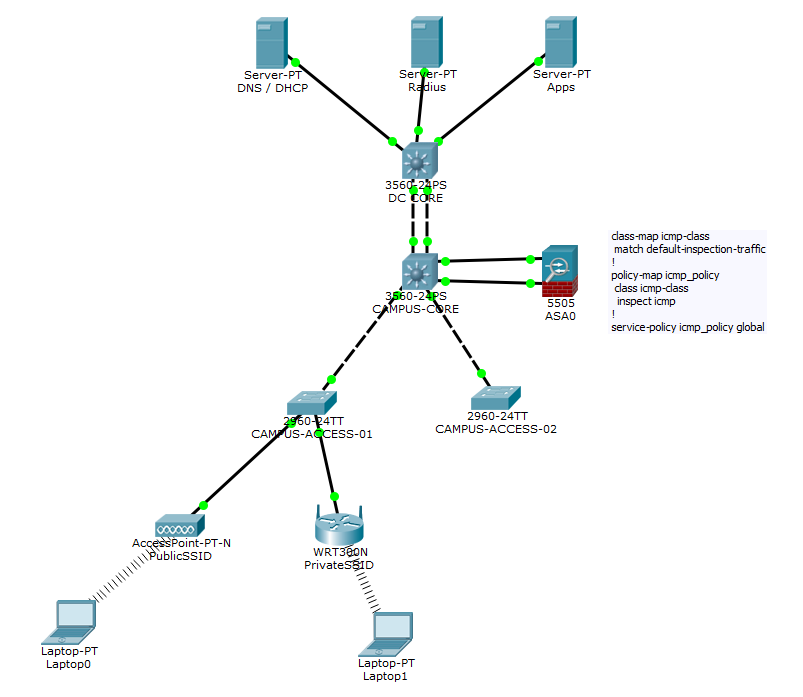 Packet Tracer Lab 21 - Public  U0026 Enterprise Wlan Users Differentiation