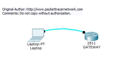 Packet Tracer 6.2 basic router setup lab topology