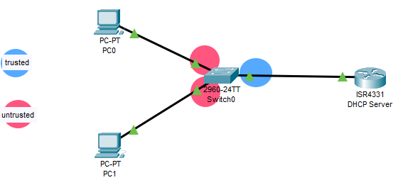 Packet Tracer 7.3 dynamic arp inspection lab topology