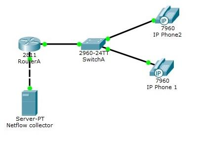 Packet Tracer 7 2 tutorial - Netflow configuration - Packet Tracer