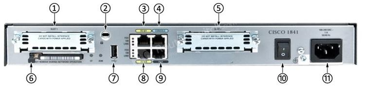 Cisco 1841 ISR router back panel